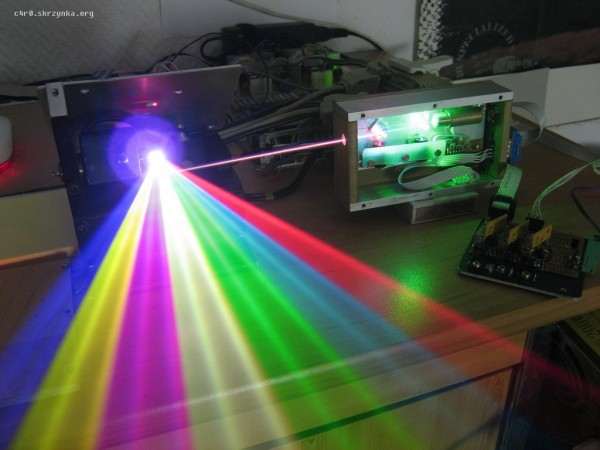 Аренда RGB лазера
